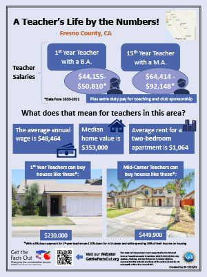 Teaching by the Numbers